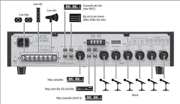 Amply-Mixer-60W-chọn-2-vùng-loa-A-1706-2