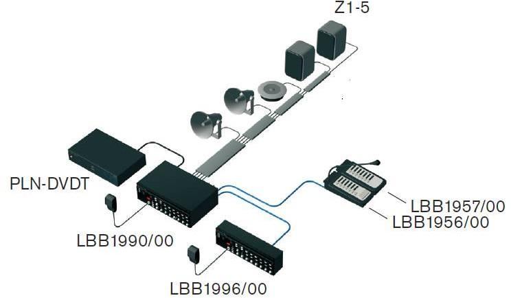 giải pháp âm thanh thông báo public system Z1-5