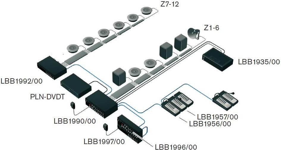 giải pháp âm thanh thông báo public system Z1-6